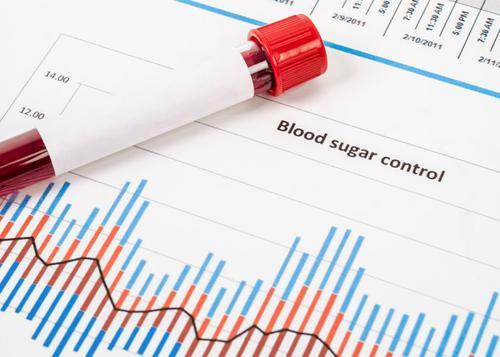 Regret, that adult normal blood glucose level